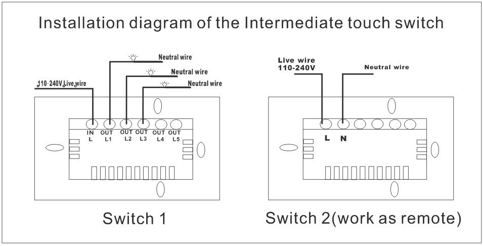 Wiring diagram for 2 way light switch australia wiring solutions wiring diagram for 2 way light switch australia solutions asfbconference2016 Choice Image