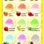 ผงน้ำตาลสายไหม (ผงปั่นสายไหม,สายไหมหลากสี,ขนมสายไหม) thumbnail 2
